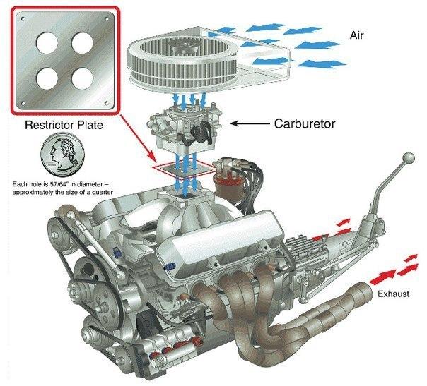 мощность двигателя,