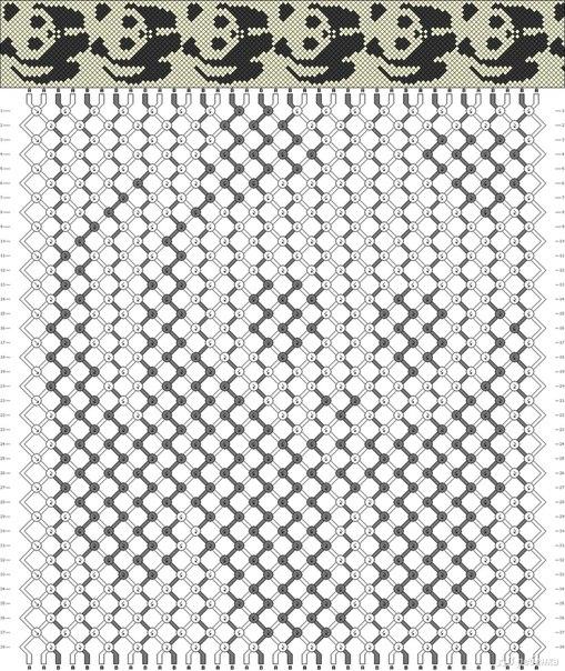 Схема плитения панды:)