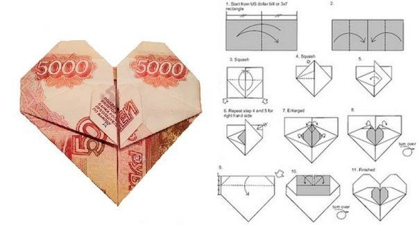 Сердечко из денег схема