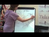 Комплексная подготовка к родам. 2 лекция про роды.