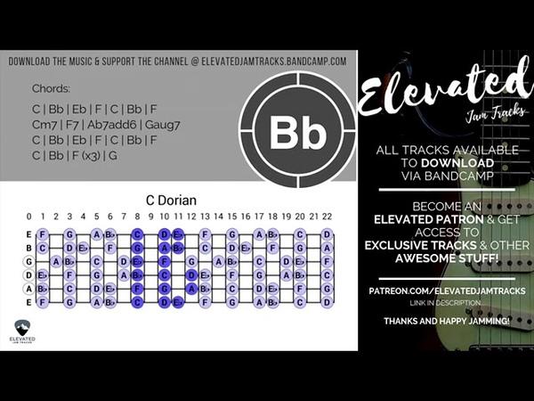 Explosive Blues Rock Guitar Backing Track Jam in C