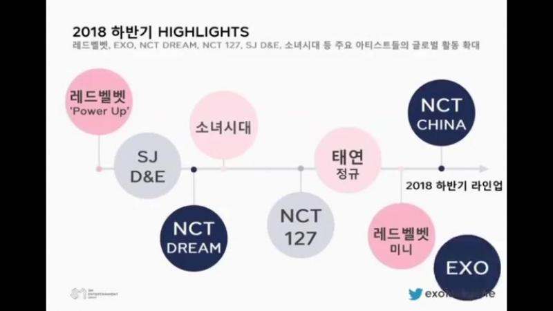 EXO's comeback