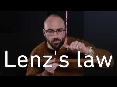 [Правило Ленца] The Lenzs law Vsauce DONG на русском