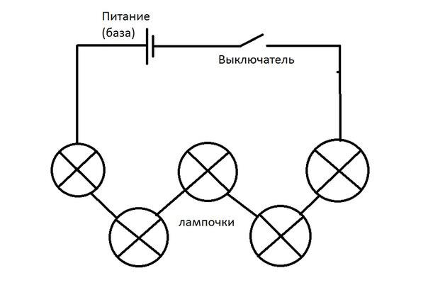 схема простейшей гирлянды.