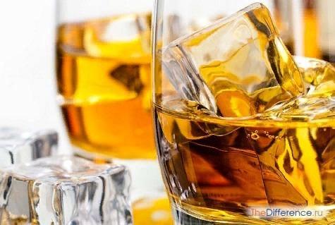 Разница между виски и самогоном Многие наши соотечественники в праздники традиционно выставляют на стол бутылочку чистейшего, как слеза, самогона. Интересно, что этот знаменитый русский напиток