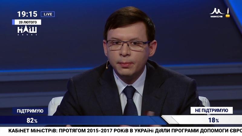 Мураев С уходом Путина приоритеты РФ вряд ли изменятся