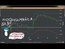 Что с красной линией Микролимиты NL10 6макс 888Poker