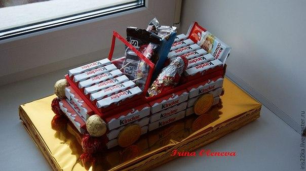 Подарки на день рождения Что подарить на день рождения