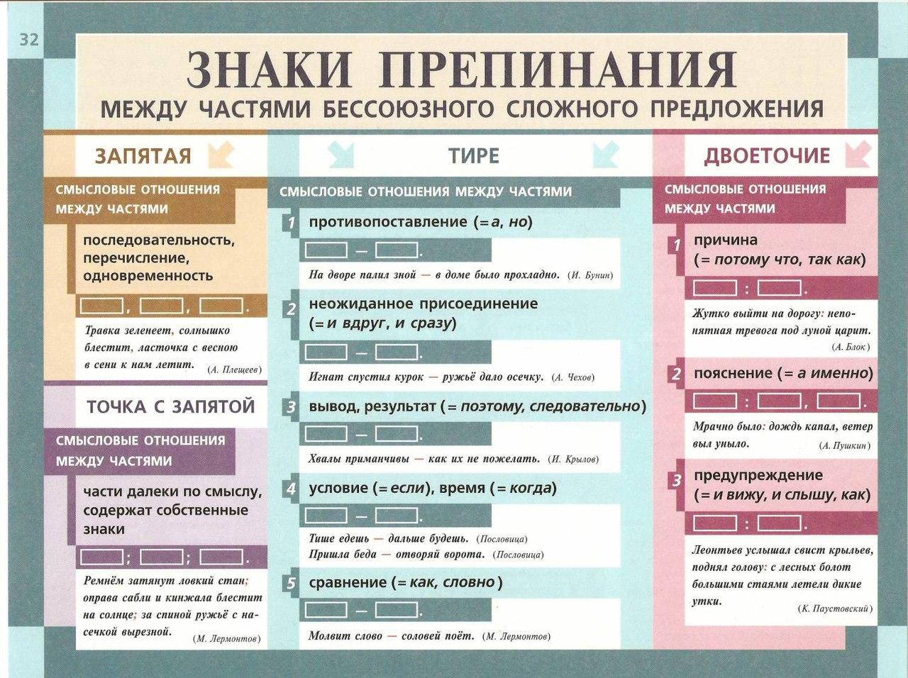poyasnitelnie-chleni-predlozheniya