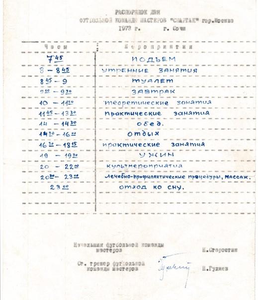 1973 год. Распорядок дня «Спартака» на сборах в Сочи.