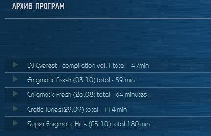 Телепрограмма   Fox   schedule
