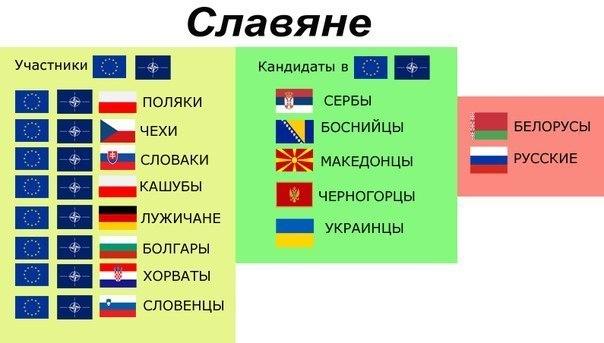 Генсек НАТО: Мы поддержим Украину в проведении военной реформы - Цензор.НЕТ 8971