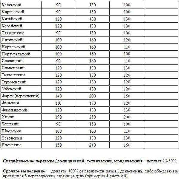 перевод текста с английского языка на русский оксана карпюк mister uppity