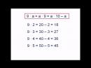 Таблица умножения на 9, способ вычислительный