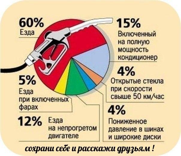 новости дня в россии и мире