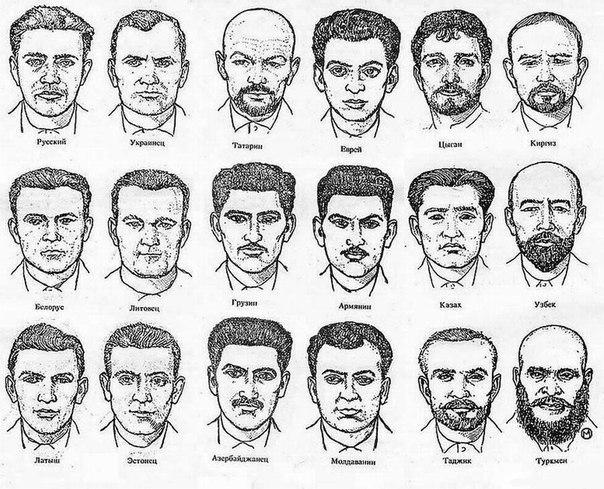 Как милиция определяла национальность в СССР