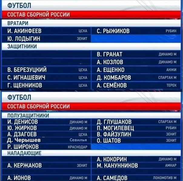 чемпионат россии по футболу 2014 2015 турнирная таблица результаты