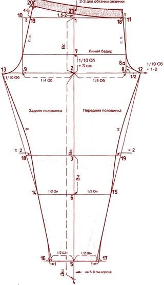 Как растянуть резинку на шортах?   форум Woman ru