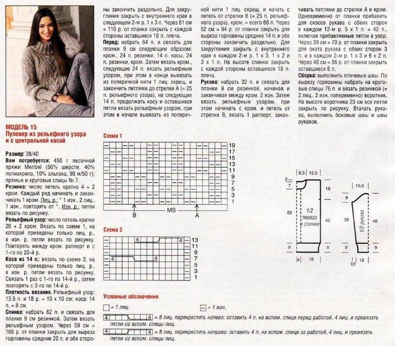 Схемы для плетения поясов на дощечках схемы