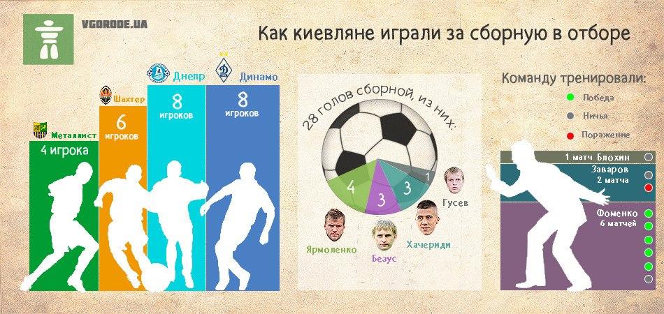 real football российская премьер лига русский язык