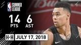 Wade Baldwin IV Full Highlights vs Lakers (2018.07.17) NBA Summer League - 14 Pts, 4 Reb, 6 Ast
