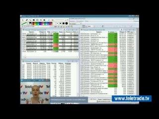 Юлия Корсукова. Украинский и американский фондовые рынки. Технический обзор. 28 мая. Полную версию смотрите на www.teletrade.tv