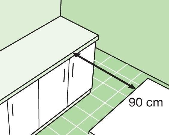 Оставьте пространство не менее 90 см между кухней и обеденным столом для свободного перемещения.
