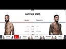Прогноз и аналитика от MMABets UFC on FOX 31: Фонт-Петтис, Миллер-Оливейра. Выпуск №130. Часть 5/6
