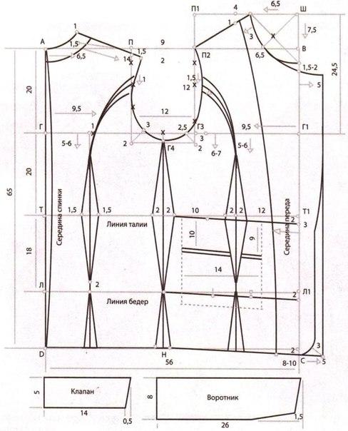 Выкройка платья английский воротник