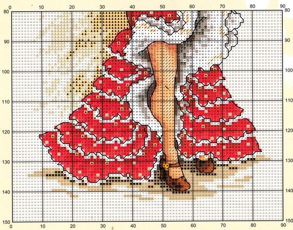 Схема вышивки с танцами 100