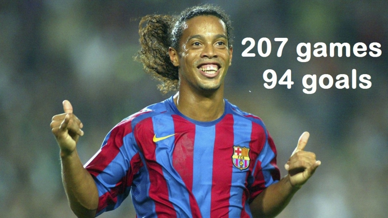 Роналдиньо Все голы за Барселону (94 гола за 207 игр) Ronaldinho All 94 Goals for FC Barcelona