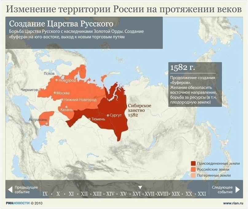 Изменение территории России на протяжении веков Zp_hcvtXIwg