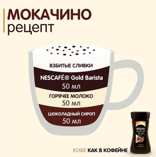 Как сделать крема на кофе