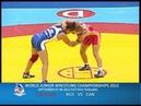 WORLD JUNIOR WRESTLING CHAMPIONSHIPS 2012_RUS VS CAN