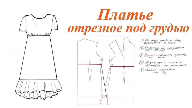 Платье отрезное под грудью с оборкой по низу