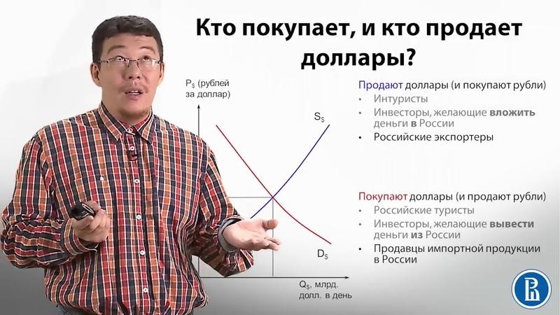 2.4 Спрос и предложение на валютном рынке (1) — Игорь Ким