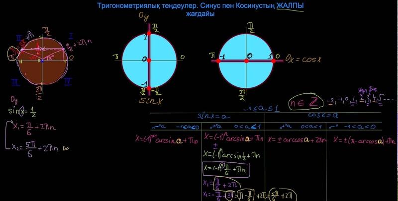 Тригонометриялық теңдеулер Синус пен Косинустың ЖАЛПЫ жағдайы