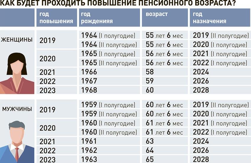 Тариф взноса на капитальный ремонт 2019 в москве