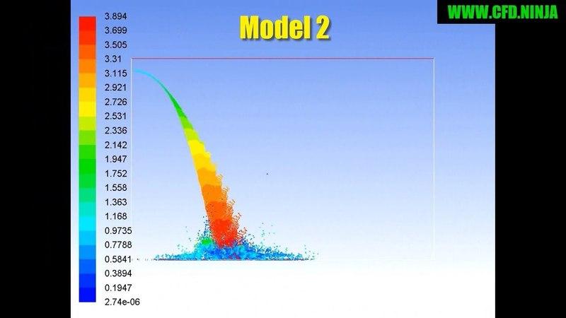 ANSYS FLUENT - Dense Discrete Phase Model (DDPM)