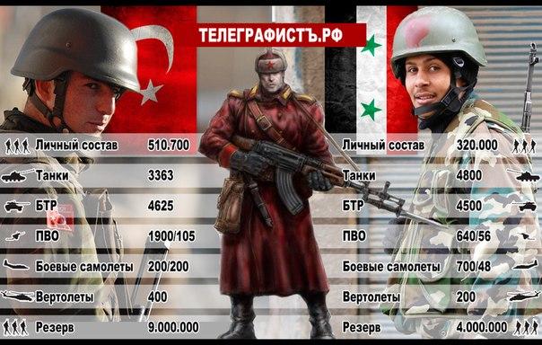 Война Турции и Сирии RRLrLgS6wbo