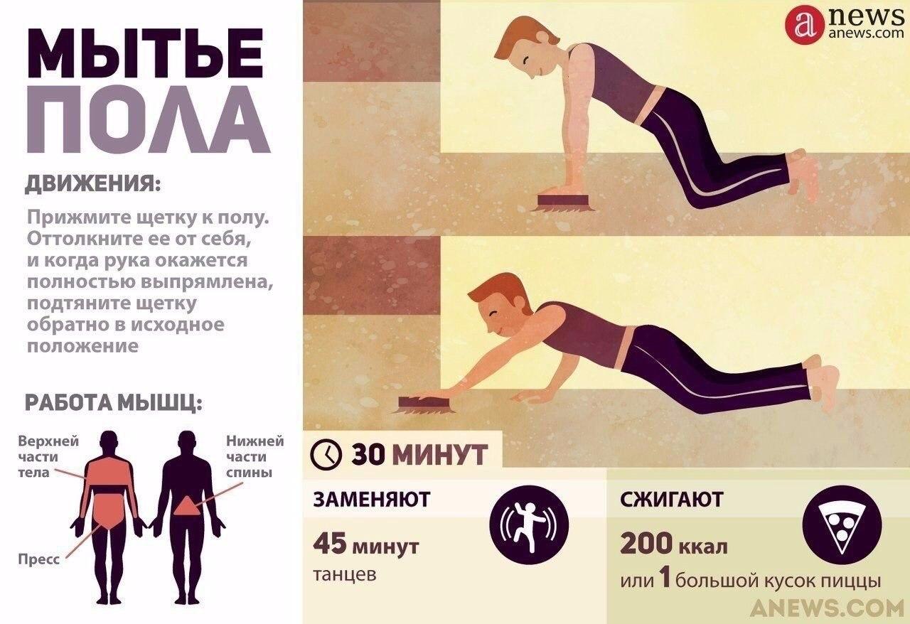skolko-kaloriy-teryaetsya-pri-orgazme