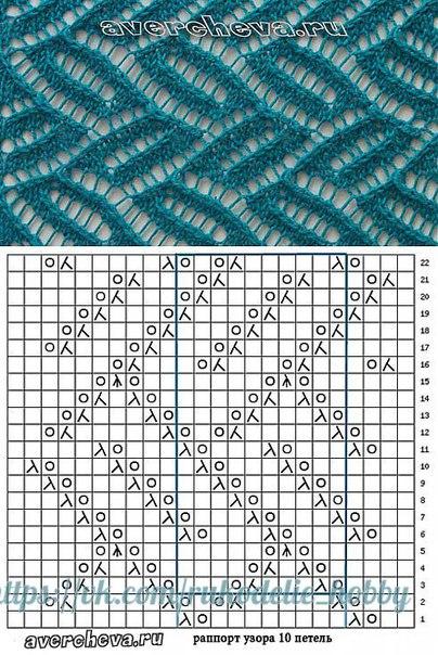 Ажурные узоры вязания спицами схемы