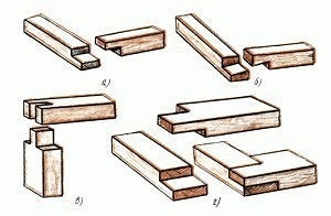Виды соединений деревянных конструкций