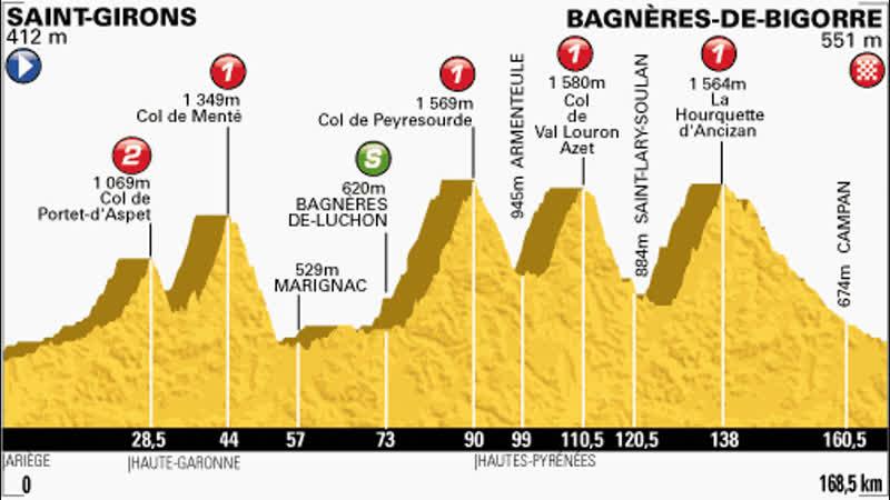 Tour de France 2013 stage 09
