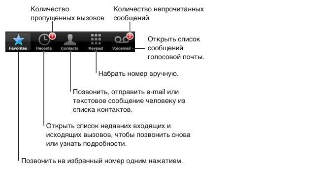 айфон 4s руководство пользователя на русском - фото 8