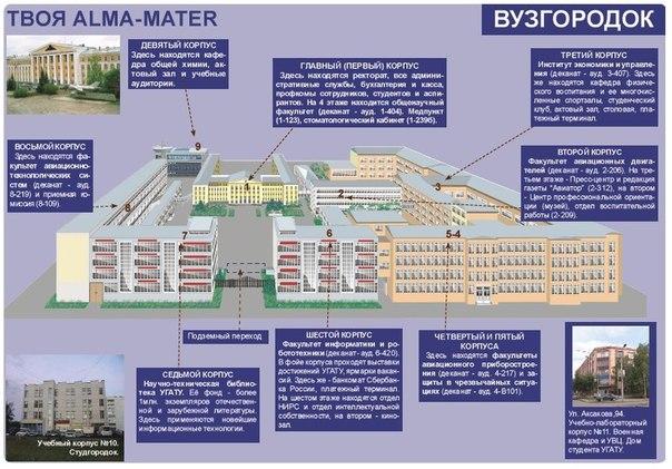 Схема расположения и описание учебных