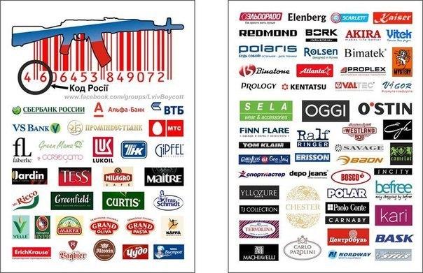 В пяти городах Украины прошли акции против российского бизнеса и товаров - Цензор.НЕТ 9408