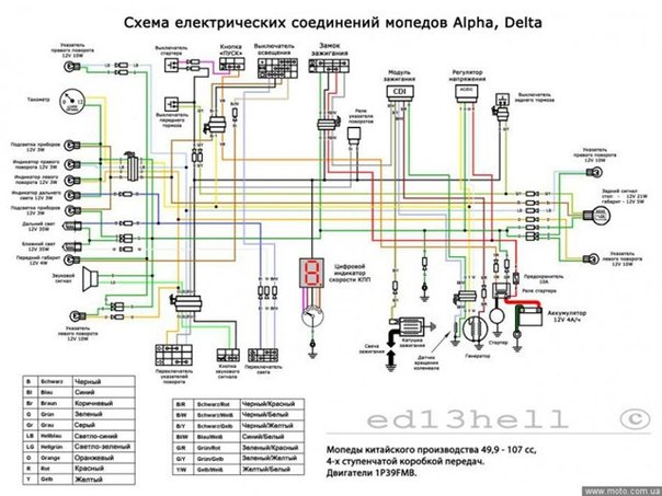 Стандартная схема проводки