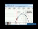 Лариса Царская. Американский фондовый рынок. Технический и опционный анализ. 8 октября. Полную версию смотрите на www.teletrade.tv