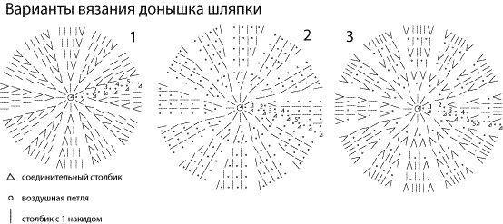 Как определить размер донышка шляпки? (6 фото) - картинка